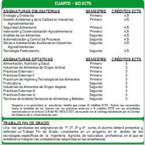 cuarto_IA_Iagroalimentaria